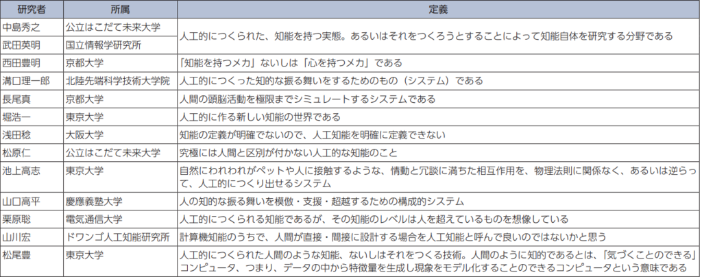f:id:maaa---kun:20180812140306p:plain