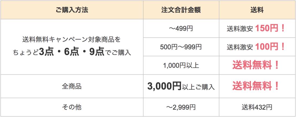 f:id:maaa---kun:20180823162615p:plain