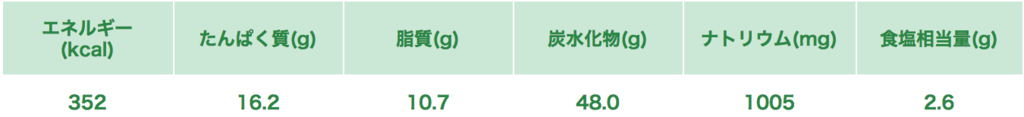 f:id:maaa---kun:20180930123220p:plain