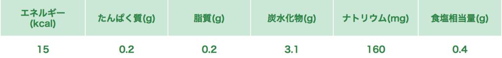 f:id:maaa---kun:20181006170050p:plain