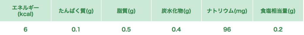 f:id:maaa---kun:20181006171042p:plain