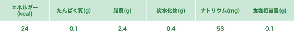 f:id:maaa---kun:20181006172021p:plain