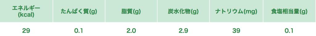 f:id:maaa---kun:20181006172826p:plain