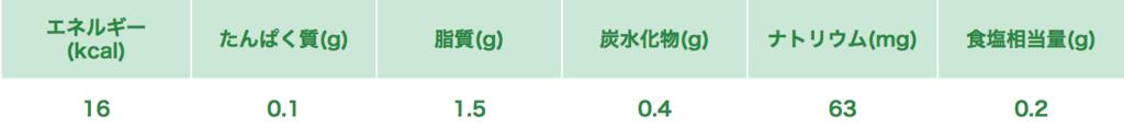 f:id:maaa---kun:20181006173600p:plain