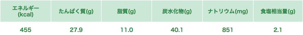 f:id:maaa---kun:20181014082735p:plain