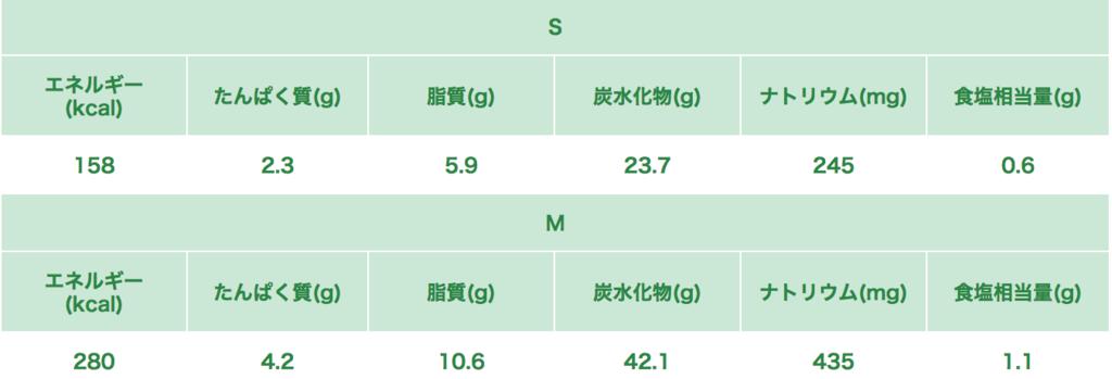 f:id:maaa---kun:20181015212411p:plain