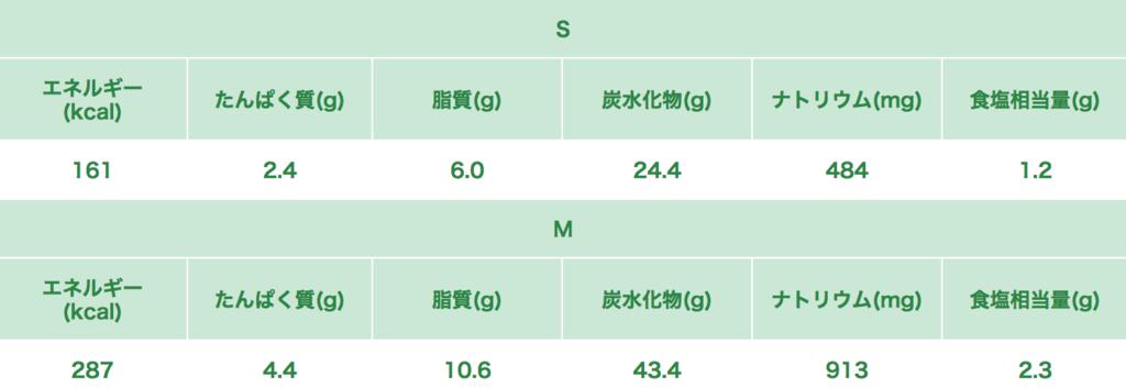 f:id:maaa---kun:20181015212737p:plain