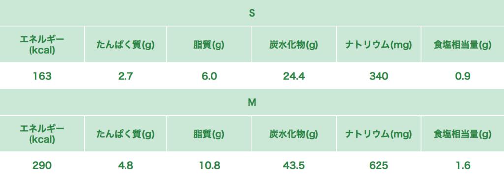 f:id:maaa---kun:20181015213624p:plain