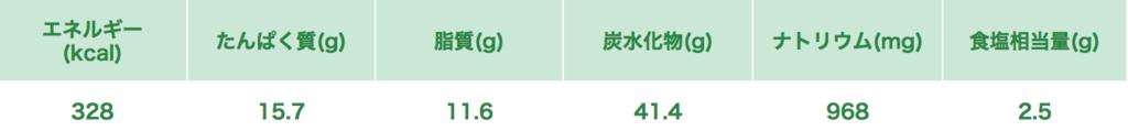 f:id:maaa---kun:20181022100859p:plain
